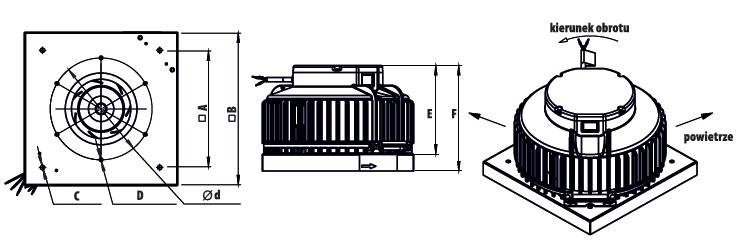 wymiary wentylator dachowy harmann CAPP.P EC