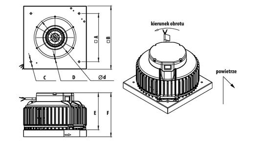 wymiary wentylator dachowy harmann CAPP